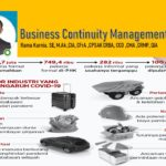AI Webinar : Business Continuity Management